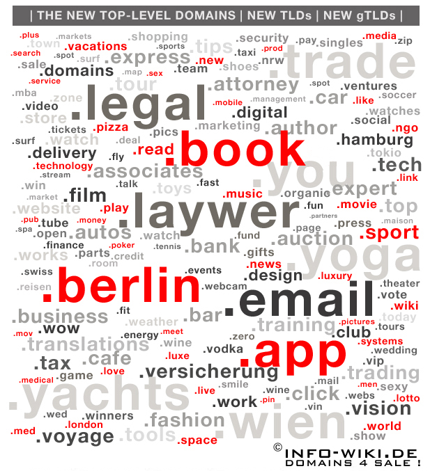 NEUE TLDS GENERISCHE NEW GENERIC TOP LEVEL DOMAINS gTLDs INTERNETENDUNGEN WEBSITES UND SUFFIXE - DIE LISTE
